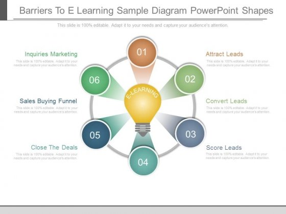 Barriers To E Learning Sample Diagram Powerpoint Shapes