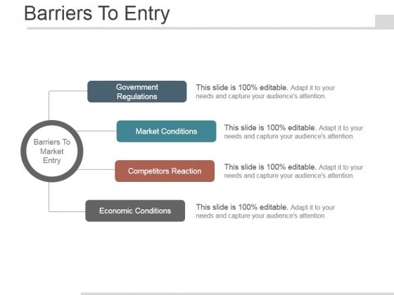 Barriers To Entry Ppt PowerPoint Presentation Slides