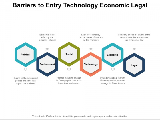 Barriers_To_Entry_Technology_Economic_Legal_Ppt_PowerPoint_Presentation_Layouts_Tips_Slide_1