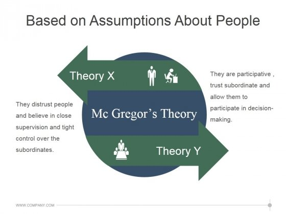 Based On Assumptions About People Ppt PowerPoint Presentation Show