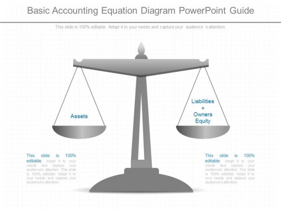 Basic Accounting Equation Diagram Powerpoint Guide