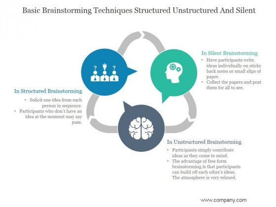 Basic Brainstorming Techniques Structured Unstructured And Silent Ppt PowerPoint Presentation Design Templates