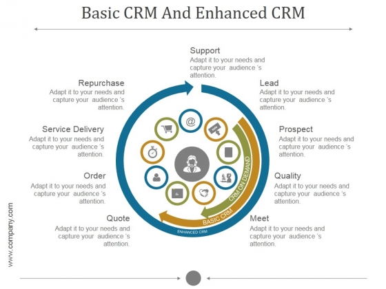 Basic Crm And Enhanced Ppt PowerPoint Presentation Guide