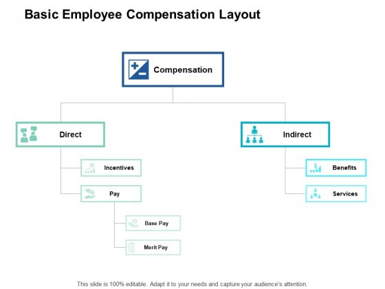 Basic Employee Compensation Layout Ppt PowerPoint Presentation Layouts Designs Download