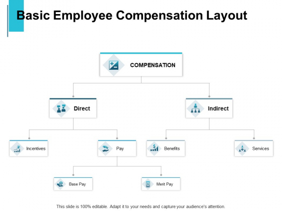 Basic Employee Compensation Layout Ppt PowerPoint Presentation Outline Format