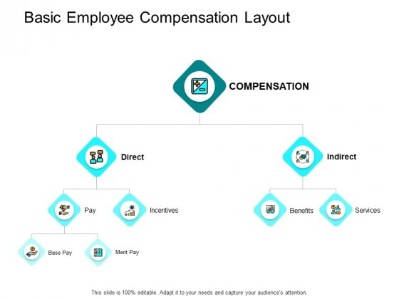 Basic Employee Compensation Layout Ppt PowerPoint Presentation Visual Aids Background Images