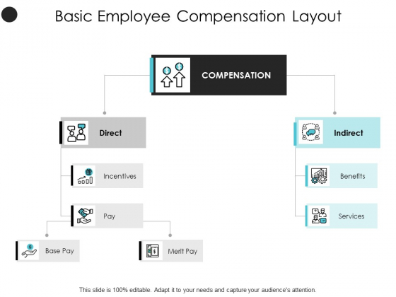 Basic Employee Compensation Layout Services Ppt PowerPoint Presentation Summary Clipart