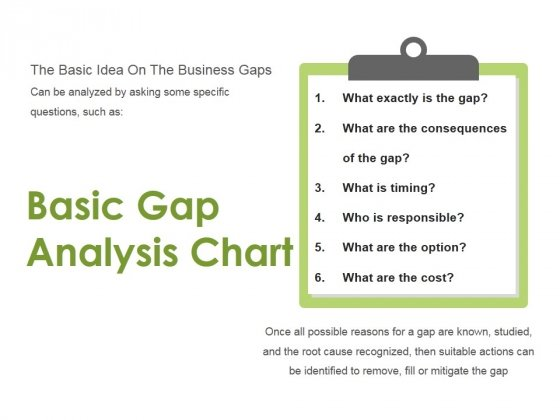 Basic Gap Analysis Chart Ppt Powerpoint Presentation Ideas File Formats