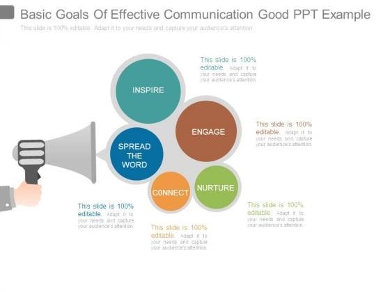 Basic Goals Of Effective Communication Good Ppt Example