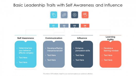 Basic Leadership Traits With Self Awareness And Influence Ppt PowerPoint Presentation Icon Backgrounds PDF