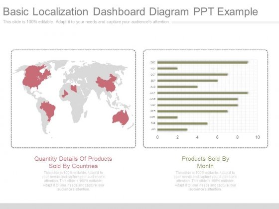 Basic Localization Dashboard Diagram Ppt Example