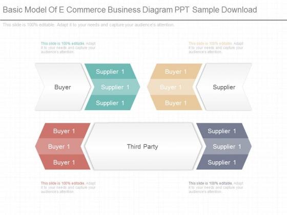 Basic Model Of E Commerce Business Diagram Ppt Sample Download