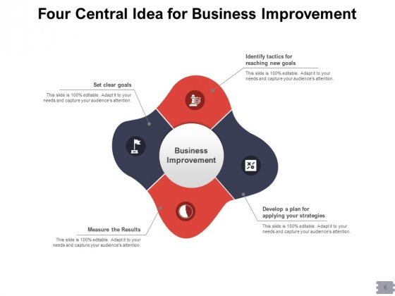 Basic_Thought_Strategies_Circle_Ppt_PowerPoint_Presentation_Complete_Deck_Slide_6