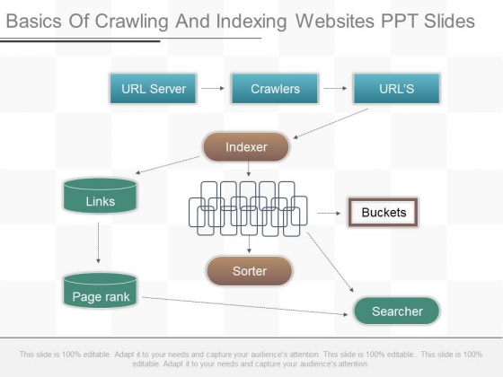 Basics Of Crawling And Indexing Websites Ppt Slides