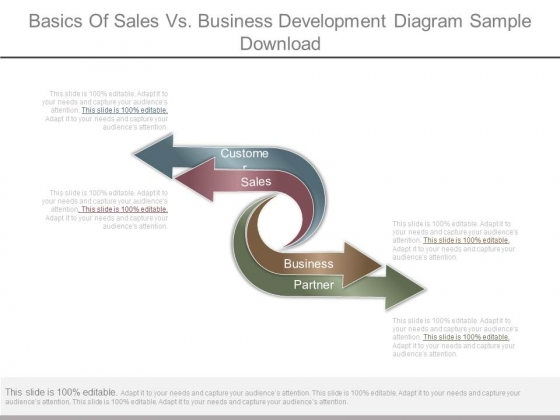 Basics Of Sales Vs Business Development Diagram Sample Download