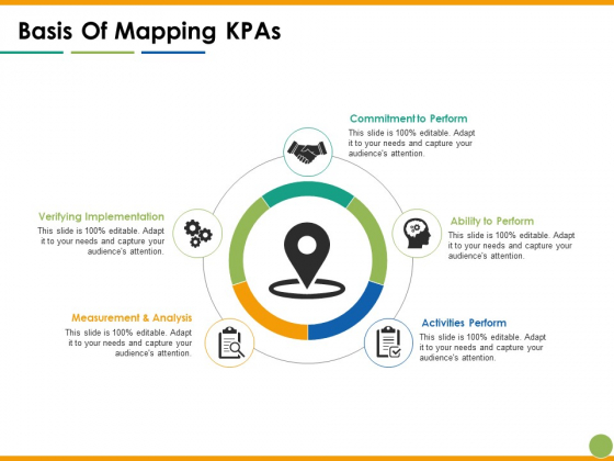 Basis Of Mapping Kpas Activities Perform Ppt PowerPoint Presentation Professional Design Ideas