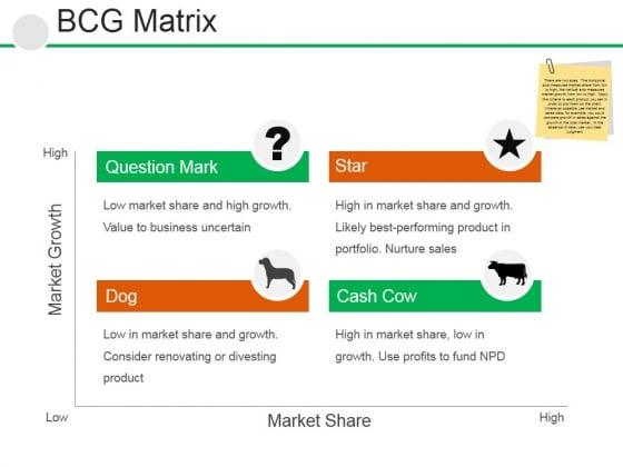 Bcg Matrix Ppt PowerPoint Presentation Inspiration