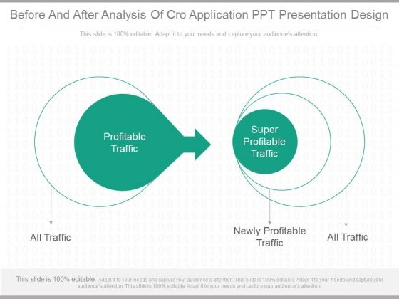 Before And After Analysis Of Cro Application Ppt Presentation Design