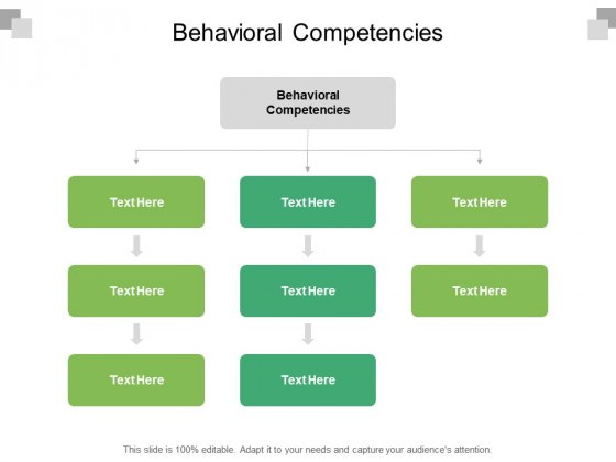 Behavioral Competencies Ppt PowerPoint Presentation Layouts Gridlines Cpb Pdf