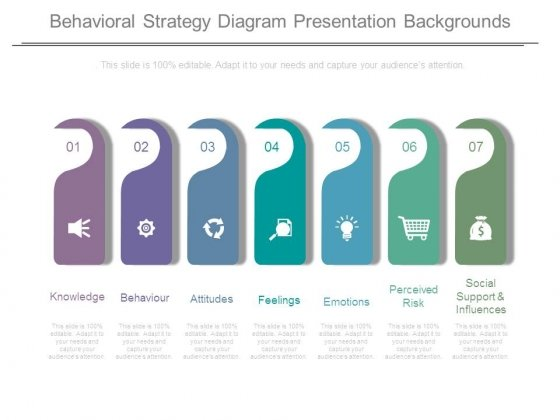 Behavioral Strategy Diagram Presentation Backgrounds