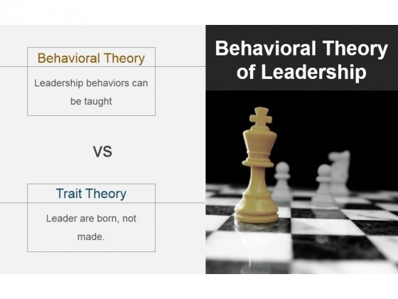 Behavioral Theory Of Leadership Ppt PowerPoint Presentation Designs Download