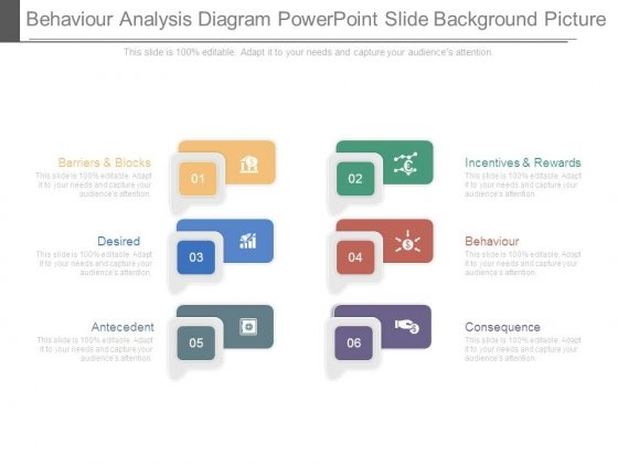 Behaviour Analysis Diagram Powerpoint Slide Background Picture