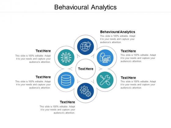 Behavioural Analytics Ppt PowerPoint Presentation File Example