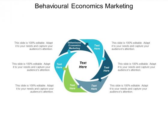 Behavioural Economics Marketing Ppt PowerPoint Presentation Outline Topics Cpb