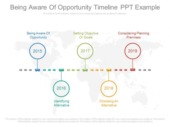 Being Aware Of Opportunity Timeline Ppt Example