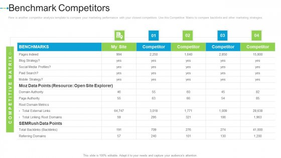 Benchmark Competitors Domains Internet Marketing Strategies To Grow Your Business Infographics PDF