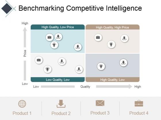 Benchmarking Competitive Intelligence Ppt PowerPoint Presentation Portfolio Gallery