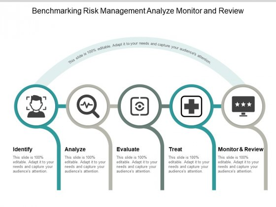 Benchmarking Risk Management Analyze Monitor And Review Ppt Powerpoint Presentation Styles Layout