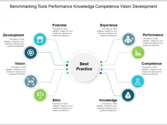 Benchmarking Tools Performance Knowledge Competence Vision Development Ppt Powerpoint Presentation Portfolio Graphics Pictures