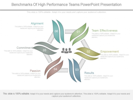Benchmarks Of High Performance Teams Powerpoint Presentation