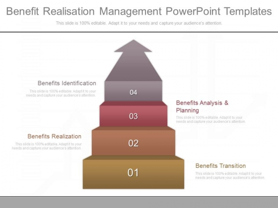Benefit Realisation Management Powerpoint Templates