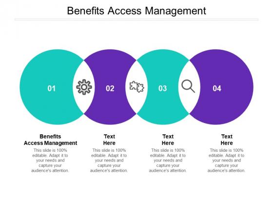 Benefits Access Management Ppt PowerPoint Presentation Professional Smartart Cpb
