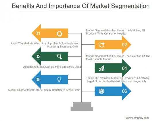 Benefits And Importance Of Market Segmentation Ppt PowerPoint Presentation Show