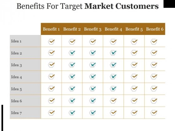 Benefits For Target Market Customers Ppt PowerPoint Presentation Professional Outfit