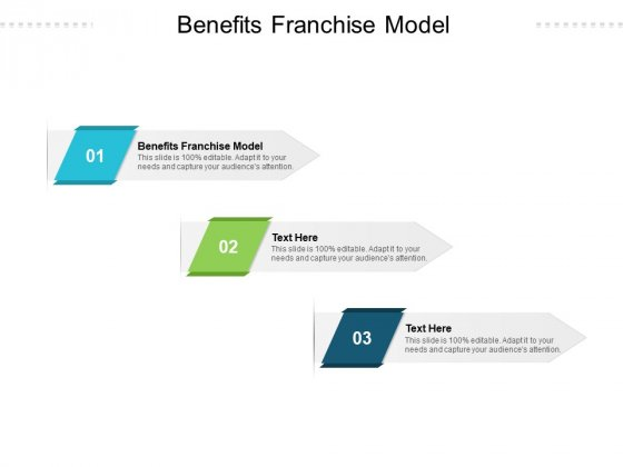 Benefits Franchise Model Ppt PowerPoint Presentation Professional Themes Cpb Pdf