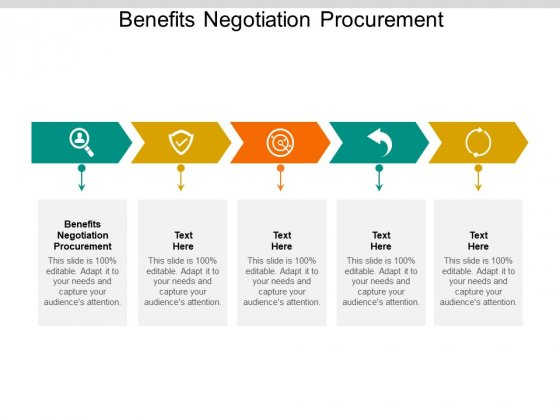 Benefits Negotiation Procurement Ppt PowerPoint Presentation Gallery Show Cpb Pdf