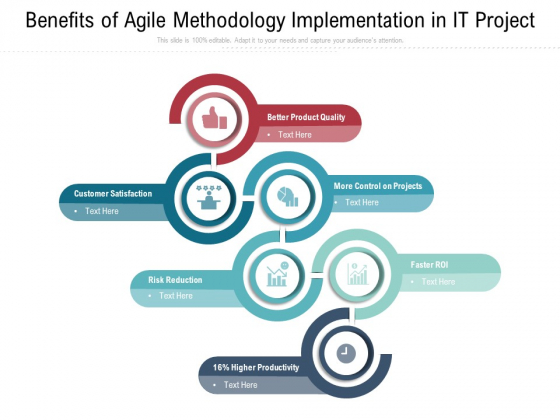 Benefits Of Agile Methodology Implementation In It Project Ppt PowerPoint Presentation Ideas Example PDF
