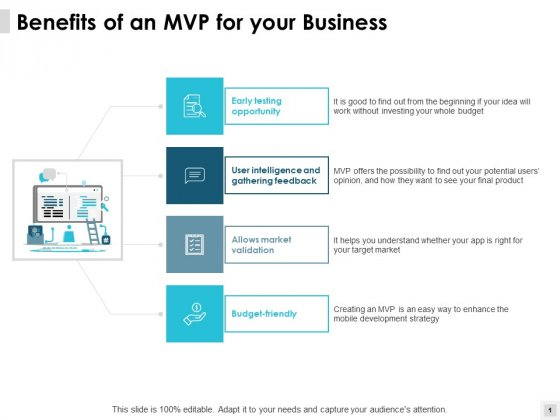 Benefits Of An Mvp For Your Business Opportunity Ppt PowerPoint Presentation Summary Slideshow