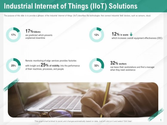 Benefits Of Business Process Automation Industrial Internet Of Things Iiot Solutions Pictures PDF