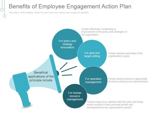 Benefits Of Employee Engagement Action Plan Ppt PowerPoint Presentation Show