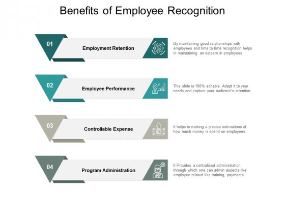 Benefits Of Employee Recognition Ppt PowerPoint Presentation Portfolio Designs