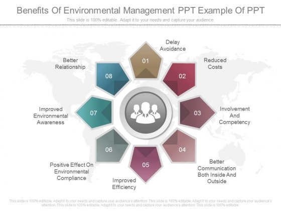 Benefits Of Environmental Management Ppt Example Of Ppt