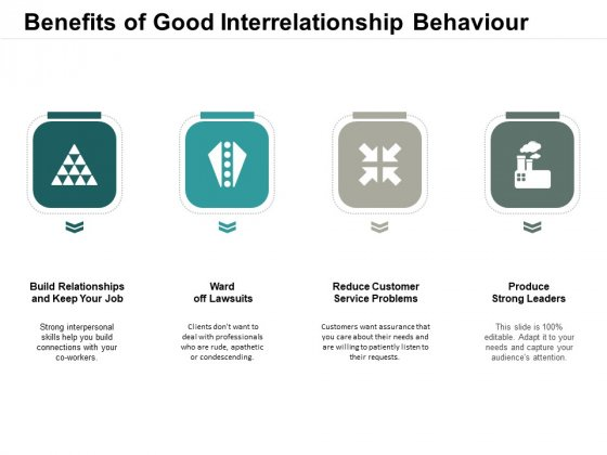 Benefits Of Good Interrelationship Behaviour Ppt PowerPoint Presentation Outline Layout