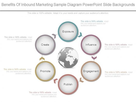 Benefits Of Inbound Marketing Sample Diagram Powerpoint Slide Backgrounds