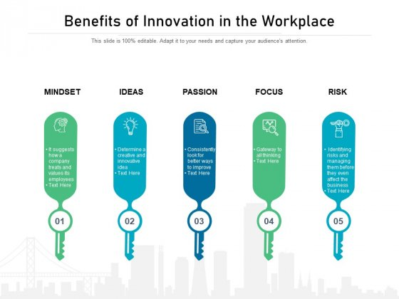 Benefits Of Innovation In The Workplace Ppt PowerPoint Presentation Professional Graphic Images