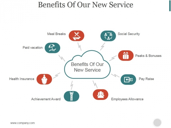 Benefits Of Our New Service Ppt PowerPoint Presentation Inspiration